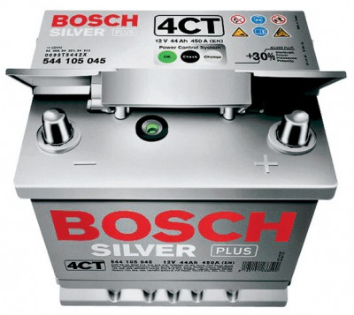 BOSCH Hightec Silver II (Japan)  95D23